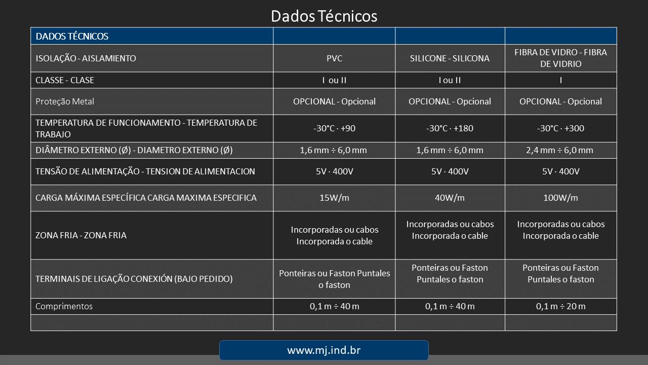 Resistência Dreno Bosch (chicote) 110v