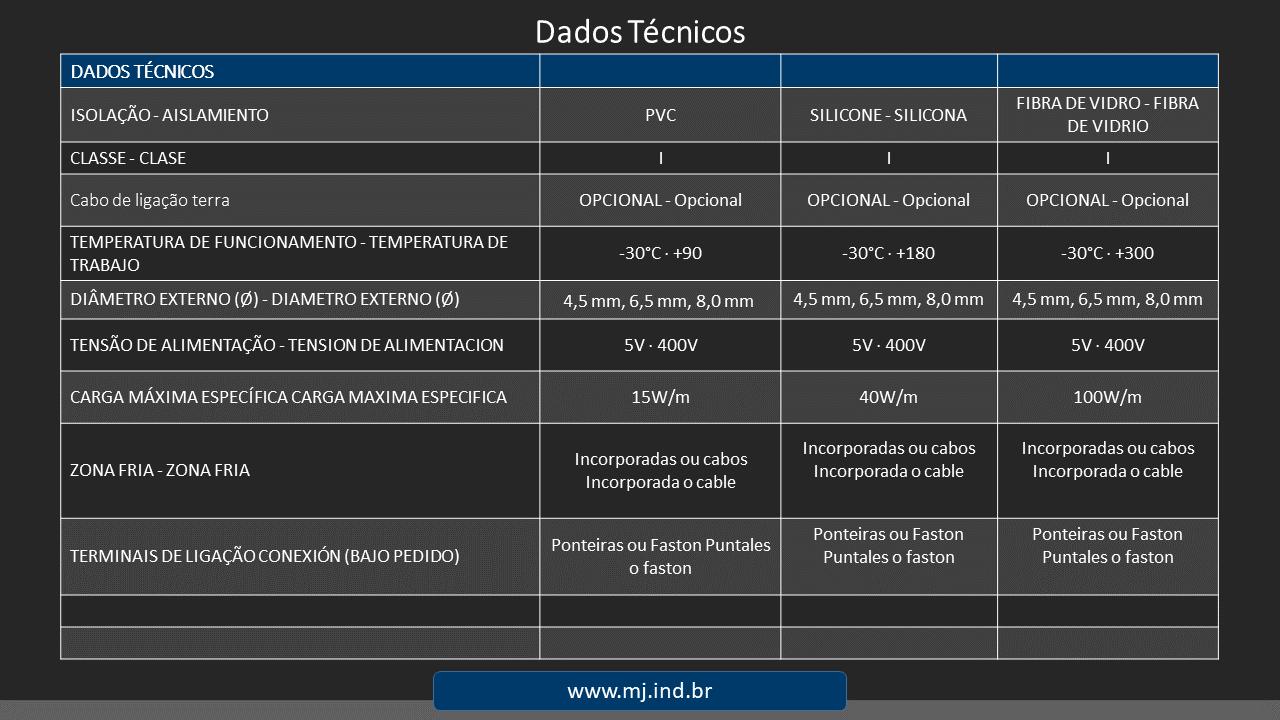 Resistência Evaporador Electrolux  220v Di80 Df80 Dt80x